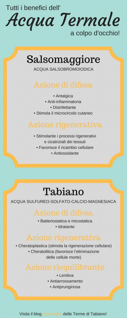 L'acqua termale di Tabiano e Salsomaggiore